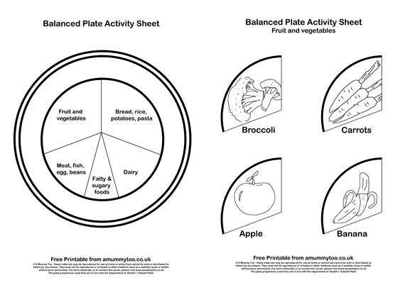learning what makes a healthy balanced plate a printable activity sheet - Printable Activity