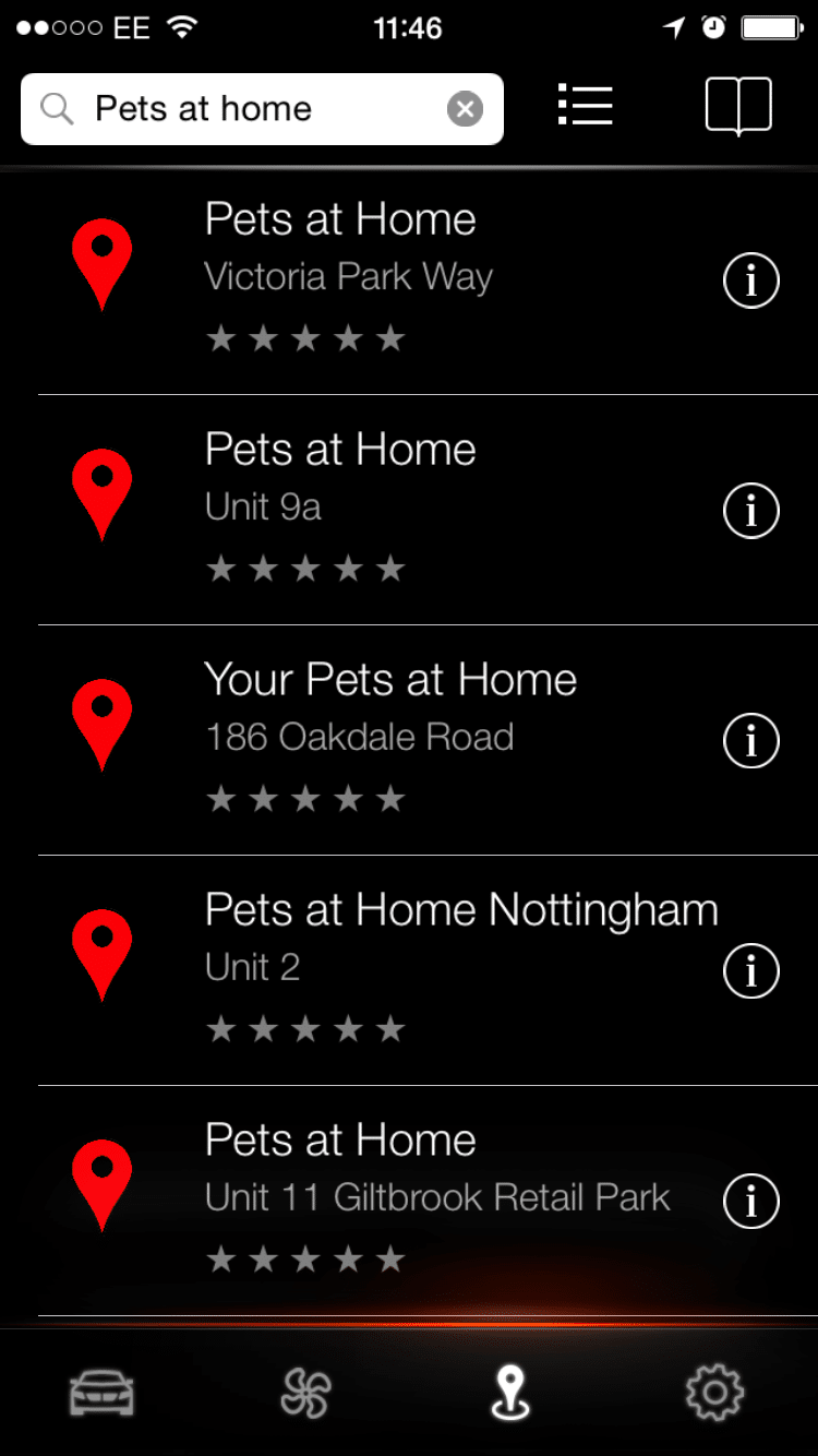 Pet shop search results