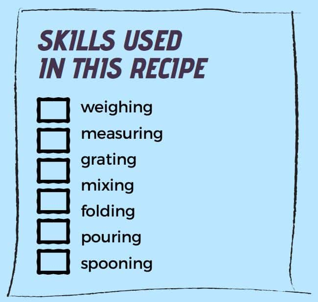 Graphic with text: Skills used in this recipe - weighing, measuring, grating, mixing, folding, pouring, spooning
